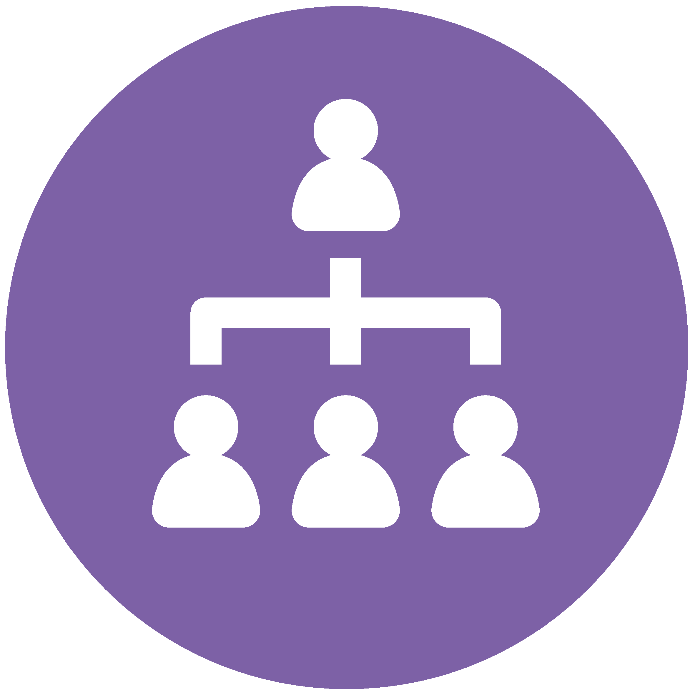 Organisation design & governance graphic